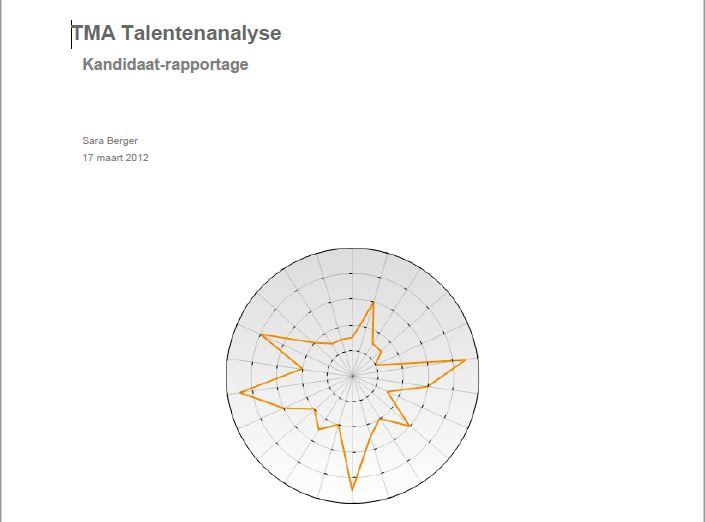 TMA Talent Analyse